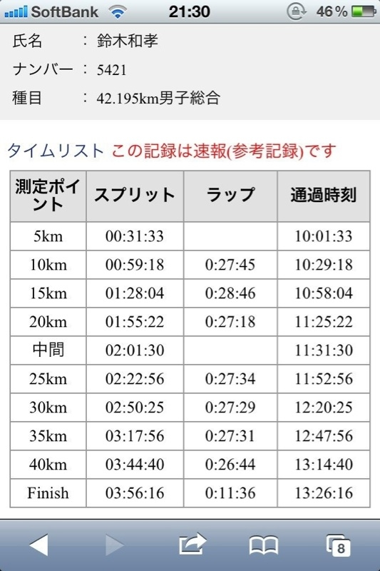 2013つくばマラソンのラップタイム