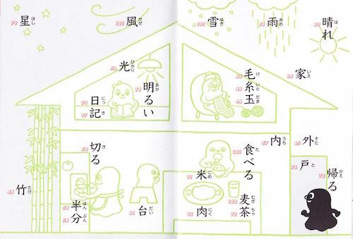 はじめてつかう漢字字典